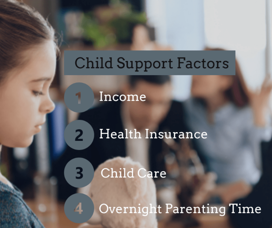 child support payments in indiana